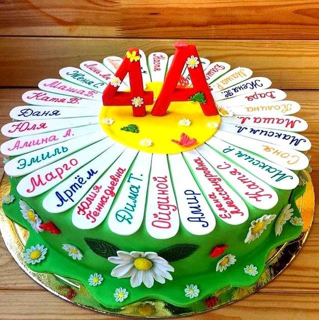 Харківській школярці не дістався шматок торта, бо батьки не здали гроші на свято