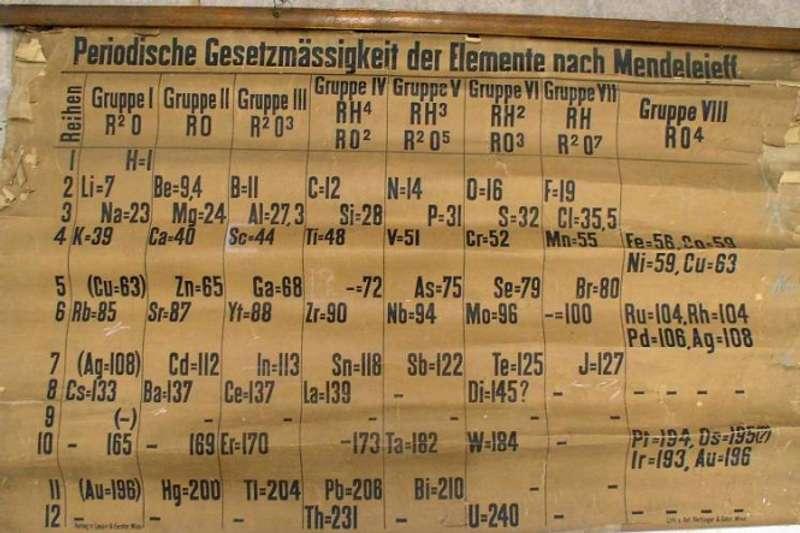 Знайшли найдавнішу копію таблиціМенделєєва (фото)