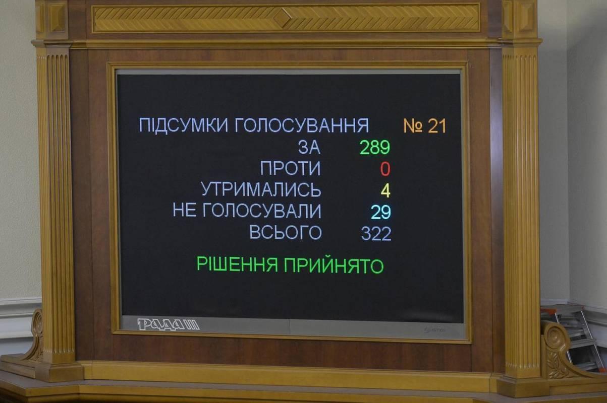 Фото зі сторінки Верховної Ради у Facebook